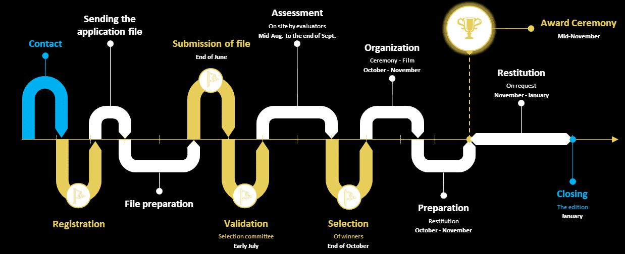 Roadmap_EN